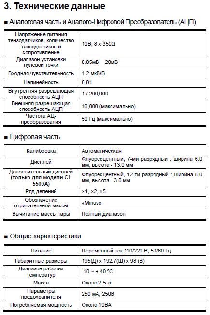 Технические характеристики CAS CI-5000A