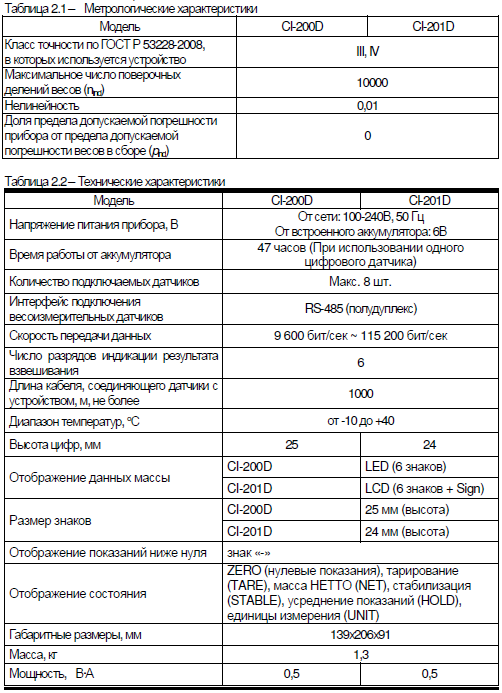 Технические характеристики CAS CI-200D