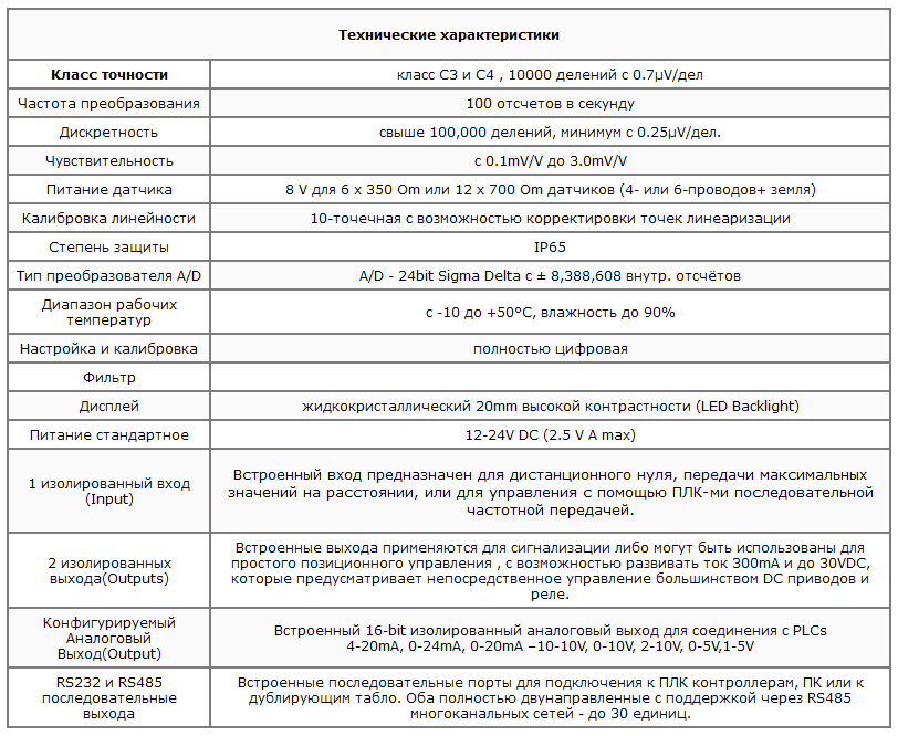 Технические характеристики Rinstrum WT 1203