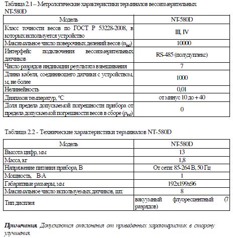 Технические характеристики CAS NT-580D