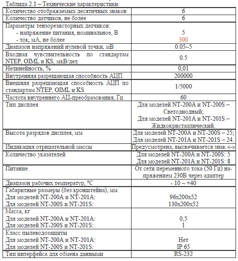Технические характеристики CAS NT-200A