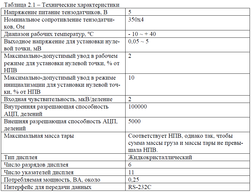 Технические характеристики CAS BI-100RB