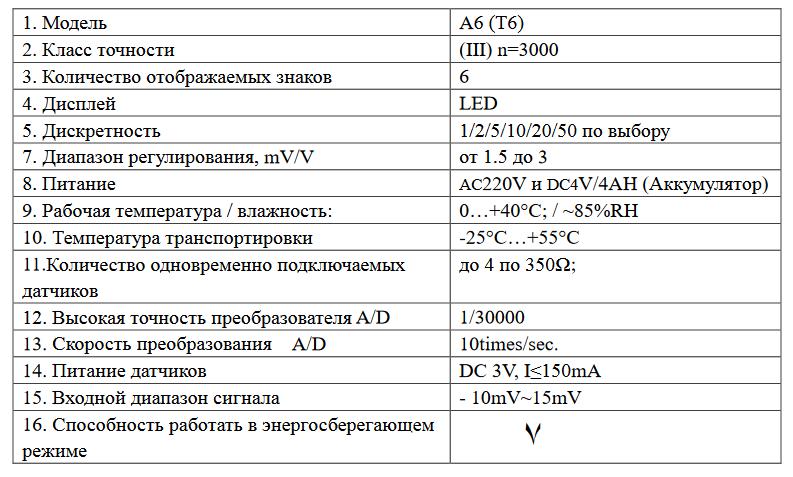 Технические характеристики ZEMIC YAOHUA A6