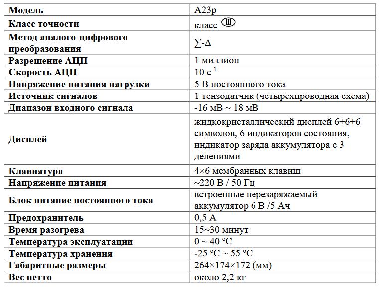Технические характеристики ZEMIC YAOHUA A23p