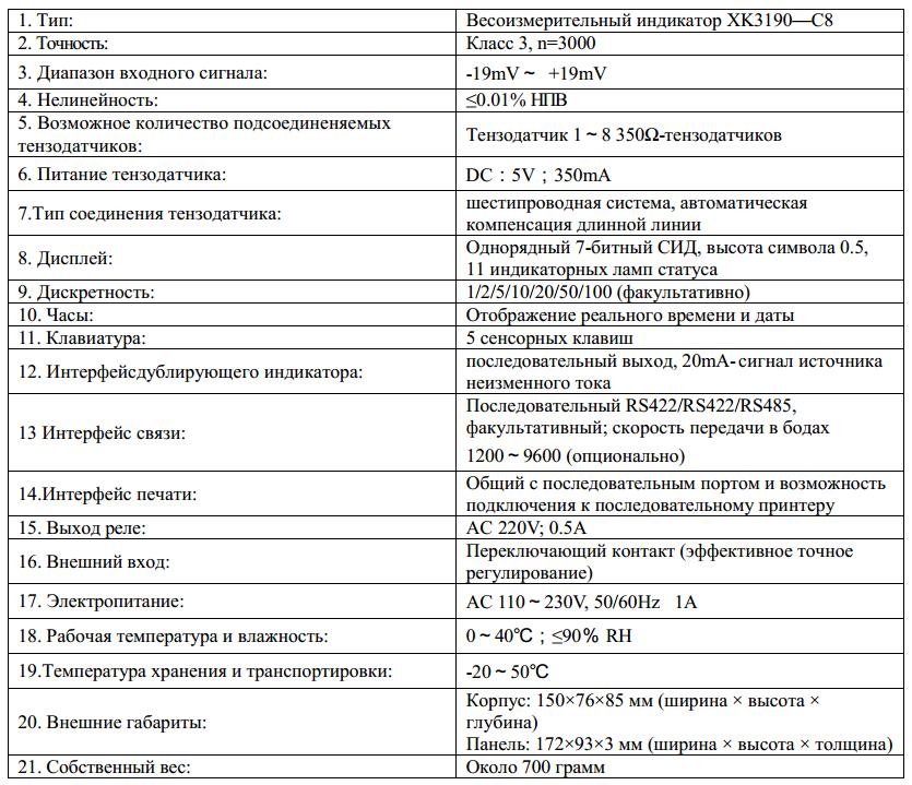 Технические характеристики ZEMIC YAOHUA C8