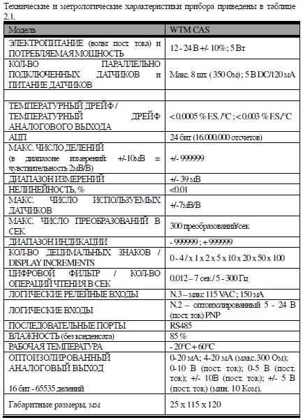 Технические характеристики CAS WTM-300