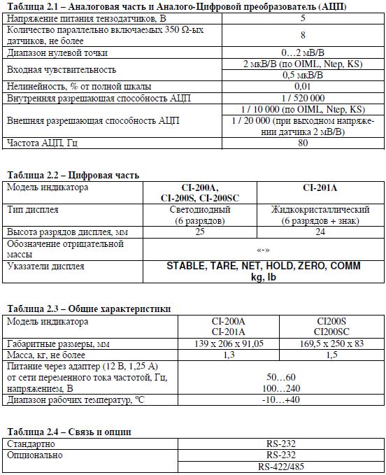 Технические характеристики CAS CI-200
