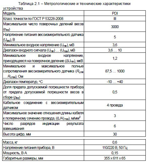 Технические характеристики CAS PDI