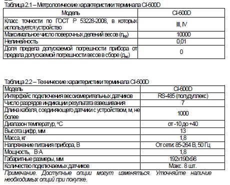 Технические характеристики CAS CI-600D