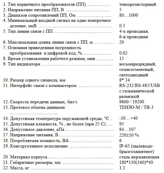 Технические характеристики ТЕНЗО-М ТМ6