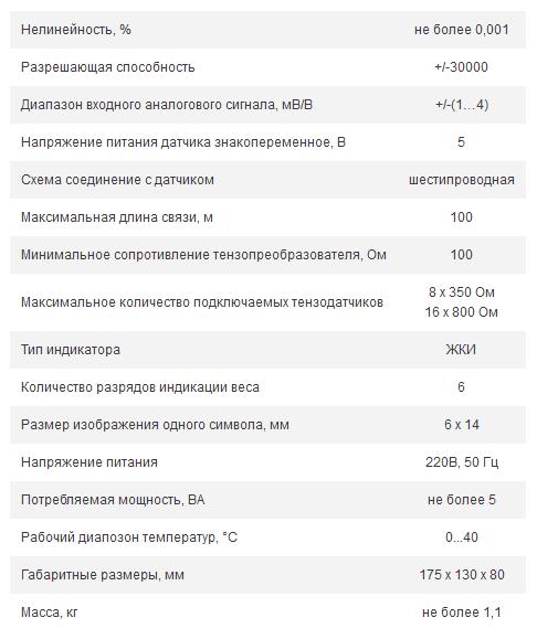 Технические характеристики ТЕНЗО-М ТВ-014