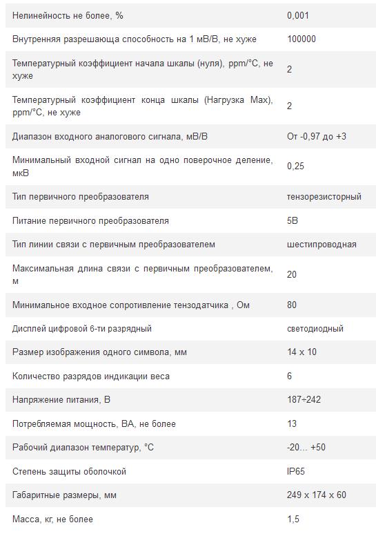 Технические характеристики ТЕНЗО-М ТВ-003/05Д