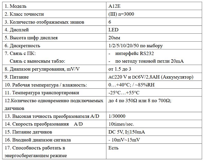 Технические характеристики ZEMIC YAOHUA A12E