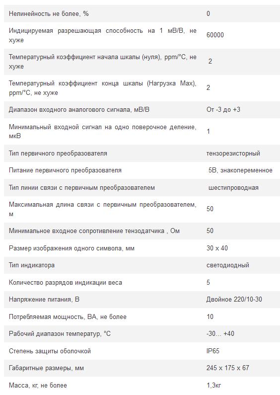 Технические характеристики ТЕНЗО-М ТВ-003/05Н