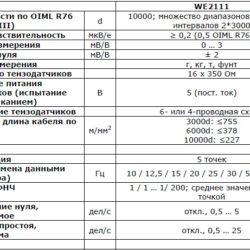 Технические характеристики HBM WE2111 Часть 1