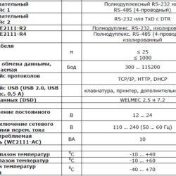 Технические характеристики HBM WE2111 Часть 2