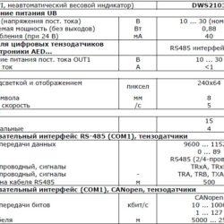 Технические характеристики HBM DWS2103 Часть 1
