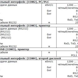 Технические характеристики HBM DWS2103 Часть 2