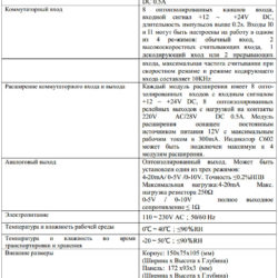 Технические характеристики ZEMIC YAOHUA C602 Часть 2