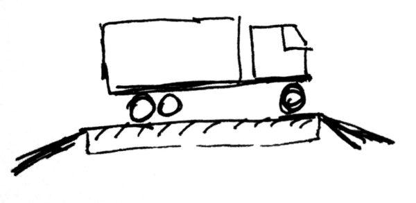 Рисунок автомобиля, целиком стоящего на грузоприёмном устройстве.