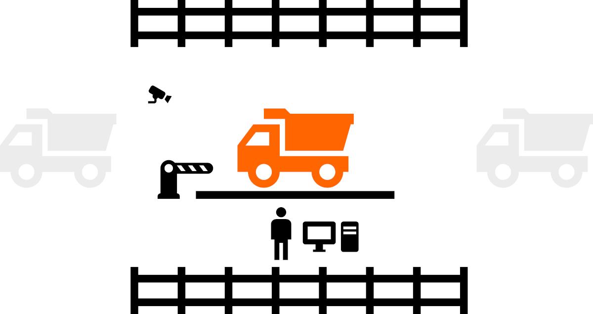 схема организации учёта на автомобильных весах с ограждением, контролем проезда, видеонаблюдением, оператором и компьютером